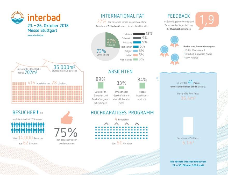 ibad_infografik_quer_final_de
