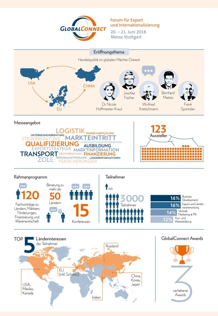 infografik_final